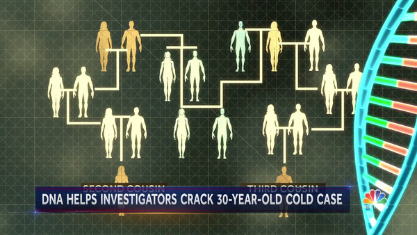 [IMAGE] DNA Helps Investigators Crack 30-Year-Old Cold Case
