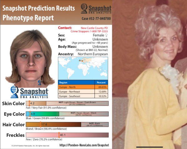 [IMAGE] Snapshot Phenotype Prediction vs. Actual Photo of Marie Petry Heiser